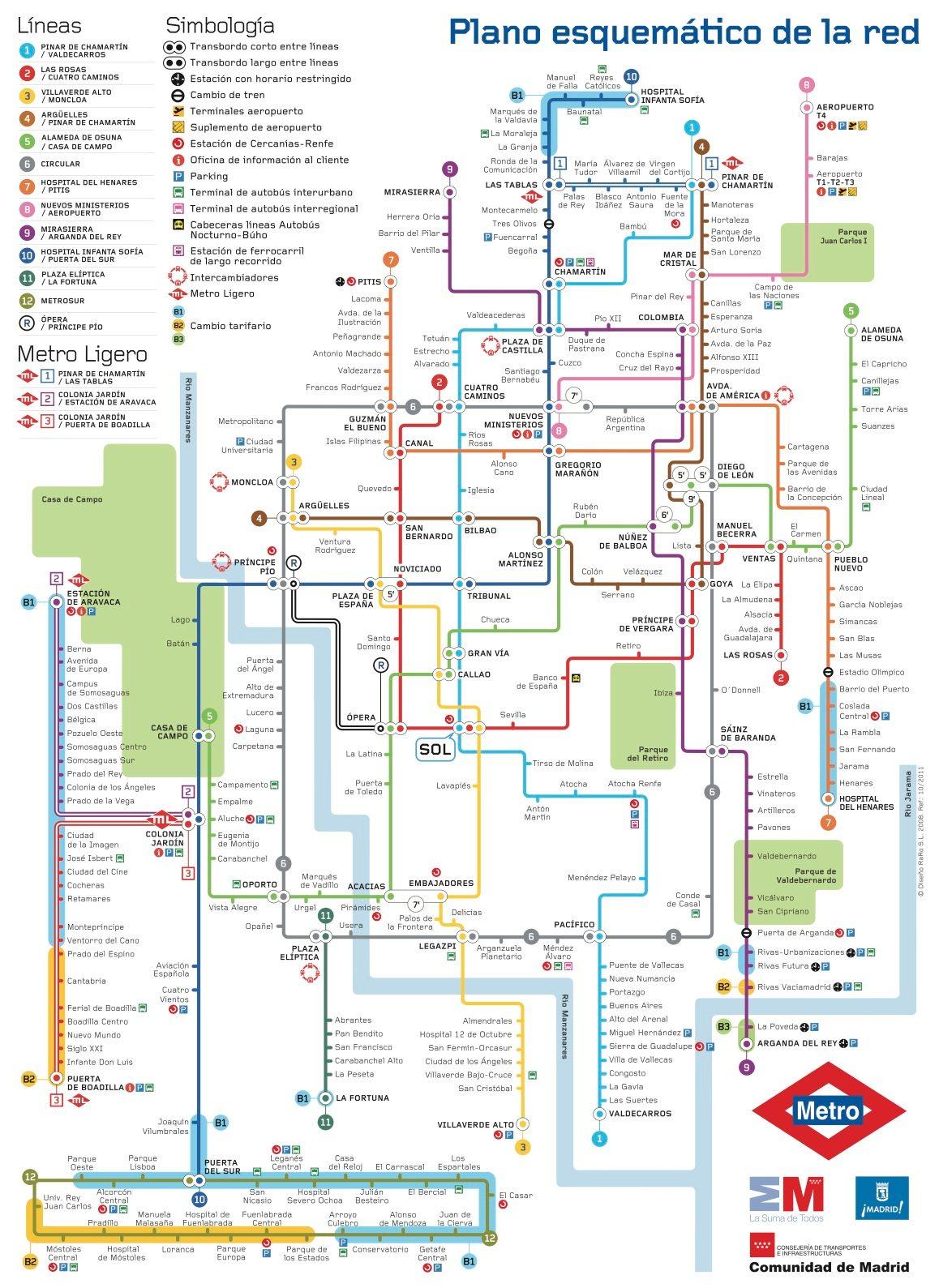 Plan du métro de Madrid